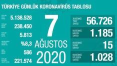 Türkiye 7 Ağustos corona virüs tablosu
