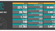Türkiye'de 24 Mart koronavirüs verileri