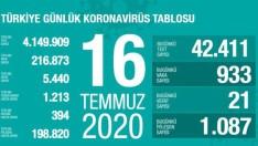Türkiye 16 Temmuz korona tablosu
