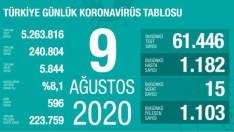 Türkiye 9 Ağustos korona tablosu