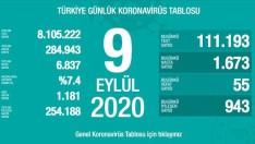 Türkiye 9 Eylül koronavirüs tablosu!