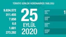 25 Eylül korona tablosu ve vaka sayısını açıkladı!