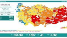 Türkiye'de 14 Temmuz korona tablosu