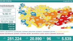 Türkiye'de 1 Ağustos 2021 tarihli koronavirüs tablosu