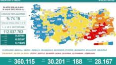 Türkiye korona vaka sayısı ve ölü sayısı