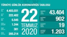 Türkiye 22 Temmuz korona tablosu