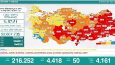 Türkiye'de 4 Temmuz Covıd-19 Hasta Tablosu