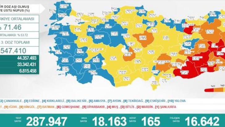Türkiye'de 16 Ağustos koronavirüs tablosu