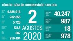 Türkiye 2 Ağustos korona tablosu