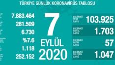 7 Eylül Koronavirüs (coronavirüs) Türkiye tablosu