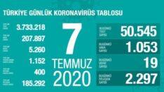 7 Temmuz Türkiye Günlük Koronavirüs Tablosu