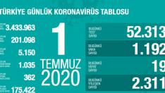 1 Temmuz Türkiye koronavirüs tablosu