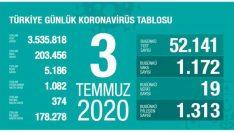 Türkiye koronavirüs vaka sayısı