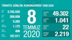 Türkiye 8 Temmuz Çarşamba koronavirüs tablosu