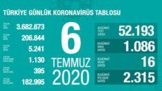 6 Temmuz Türkiye Corona Virüsü Vaka ve Ölü Sayısı
